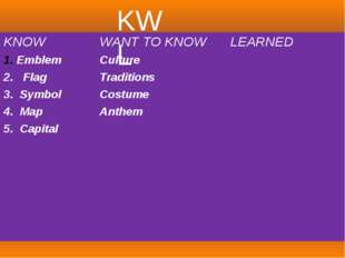 KWL KNOW WANT TO KNOW LEARNED Emblem Culture 2.Flag Traditions 3.Symbol Cost