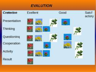 EVALUTION Creterion Exellent Good Satcfactory Presentation Thinking Questioni