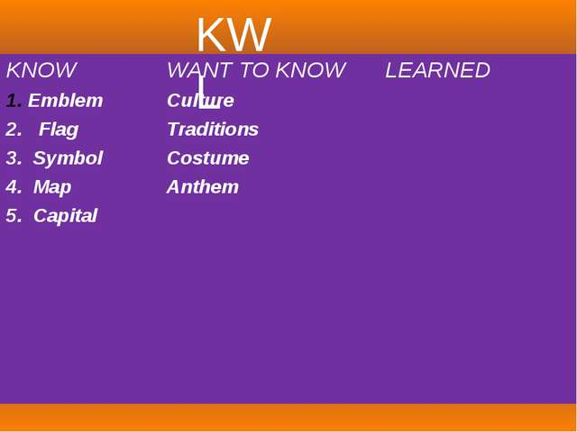 KWL KNOW WANT TO KNOW LEARNED Emblem Culture 2.Flag Traditions 3.Symbol Cost...