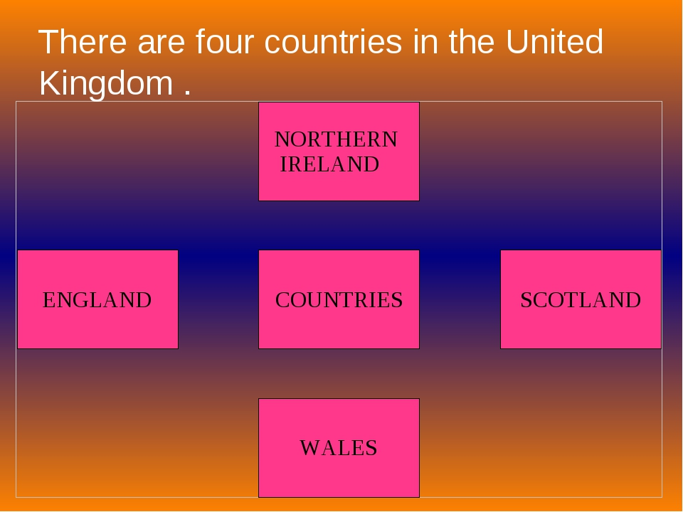 There are four countries in the United Kingdom .