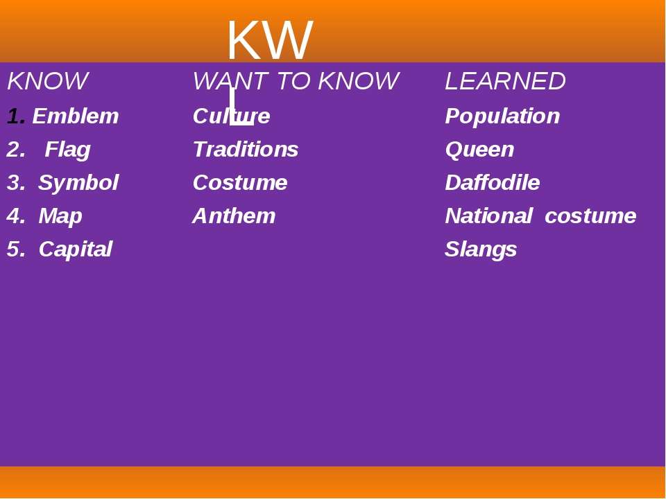 KWL KNOW WANT TO KNOW LEARNED Emblem Culture Population 2.Flag Traditions Qu...