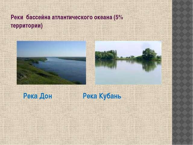 Реки бассейна атлантического океана (5% территории) Река Дон Река Кубань