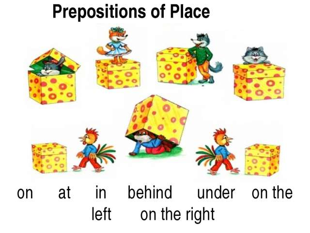 on at in behind under on the left on the right Prepositionsof Place
