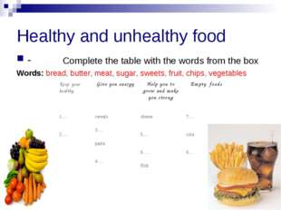 Healthy and unhealthy food - Complete the table with the words from t