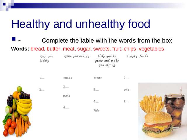 Healthy and unhealthy food - Complete the table with the words from t...