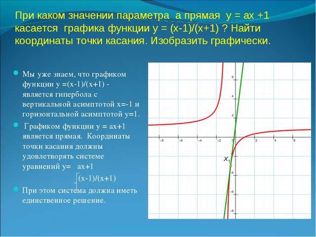 При каком значении параметра а прямая у = ах +1 касается графика функции у =...