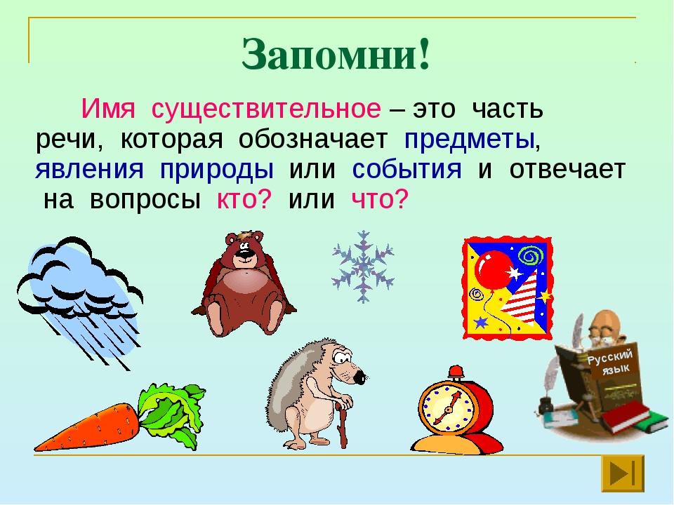 месте проект по русскому языку 2 класс части речи время съёмок