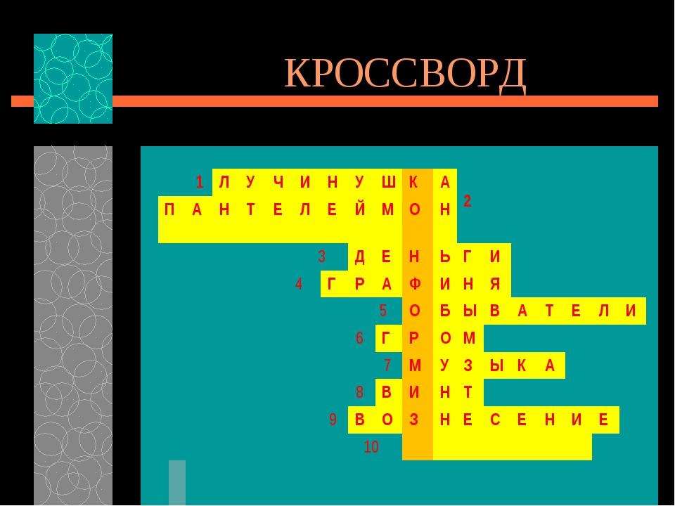 КРОССВОРД 1Л УЧИНУШКА 2 ПАНТЕЛЕЙМОН 3ДЕНЬГИ 4Г...