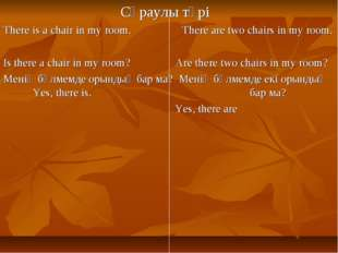 Сұраулы түрі There is a chair in my room. There are two chairs in my room. I