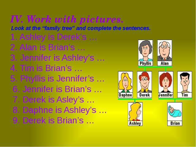 """IV. Work with pictures. -Look at the """"family tree"""" and complete the sentences..."""