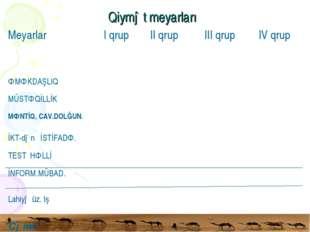Fazilova Ş.N və Cavadova F.Q * Qiymət meyarları MeyarlarI qrupII qrup III