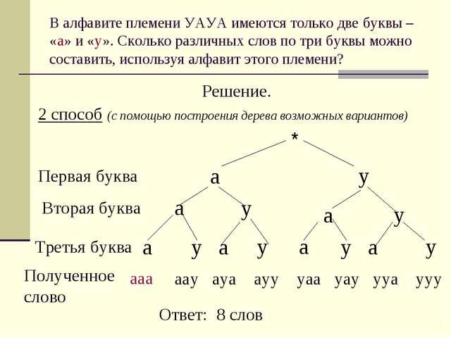 В алфавите племени УАУА имеются только две буквы – «а» и «у». Сколько различн...