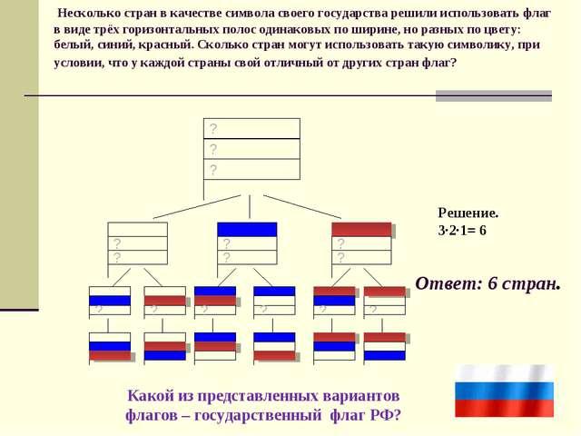 Несколько стран в качестве символа своего государства решили использовать фл...