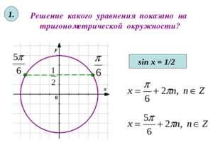 Решение какого уравнения показано на тригонометрической окружности? sin x = 1