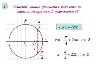 Решение какого уравнения показано на тригонометрической окружности? cos x = √