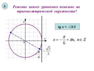 Решение какого уравнения показано на тригонометрической окружности? tg x = -√