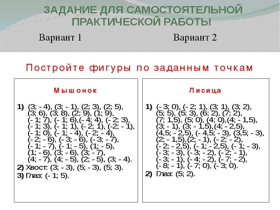 ЗАДАНИЕ ДЛЯ САМОСТОЯТЕЛЬНОЙ ПРАКТИЧЕСКОЙ РАБОТЫ Вариант 1 Вариант 2