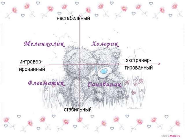 Меланхолик Холерик Флегматик Сангвиник нестабильный стабильный интровер- тиро...