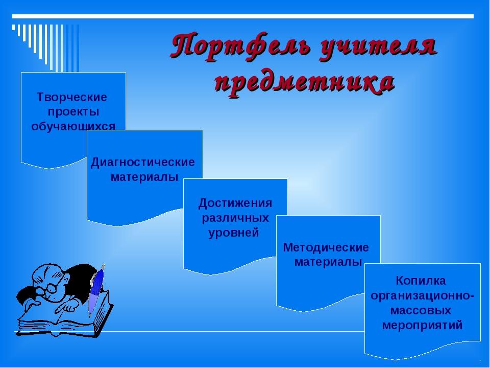 Портфель учителя предметника Творческие проекты обучающихся Диагностические м...