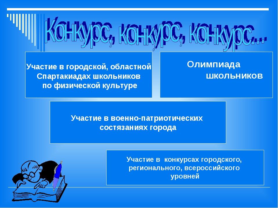 Участие в городской, областной Спартакиадах школьников по физической культур...