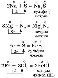 http://compendium.su/chemistry/universal/universal.files/image309.jpg
