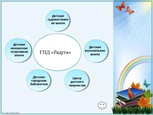 ГПД «Радуга» Детская художественная школа Центр детского творчества Детская г