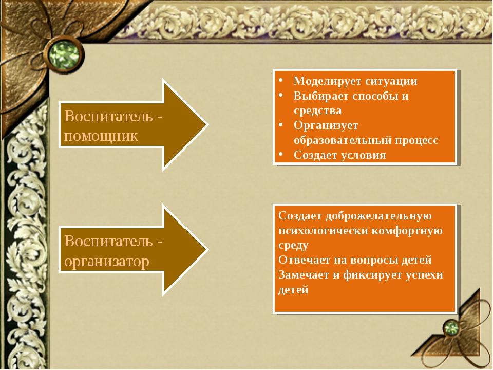 Воспитатель - помощник Воспитатель - организатор Моделирует ситуации Выбирае...