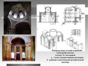 Распределение усилий в крестово-купольной системе (схема Г.Б. Бессонова) а -