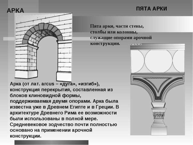 Пята арки, части стены, столбы или колонны, служащие опорами арочной конструк...