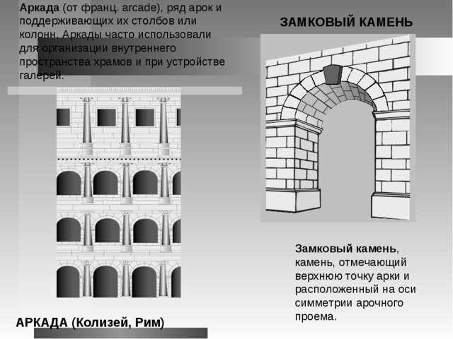 Аркада (от франц. arcade), ряд арок и поддерживающих их столбов или колонн. А...