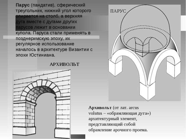 Парус (пандатив), сферический треугольник, нижний угол которого опирается на...