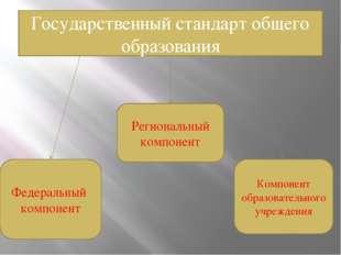 Государственный стандарт общего образования Федеральный компонент Региональн