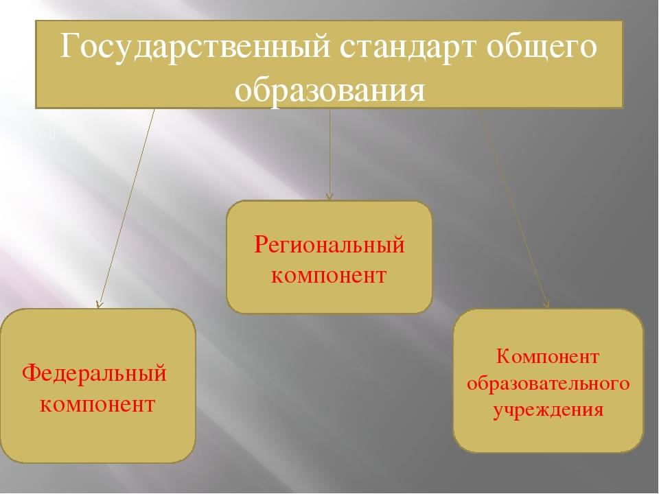 Государственный стандарт общего образования Федеральный компонент Региональн...