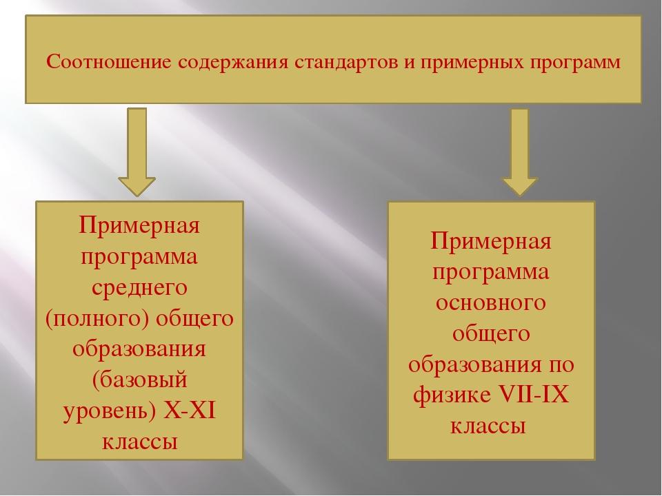 Соотношение содержания стандартов и примерных программ Примерная программа с...