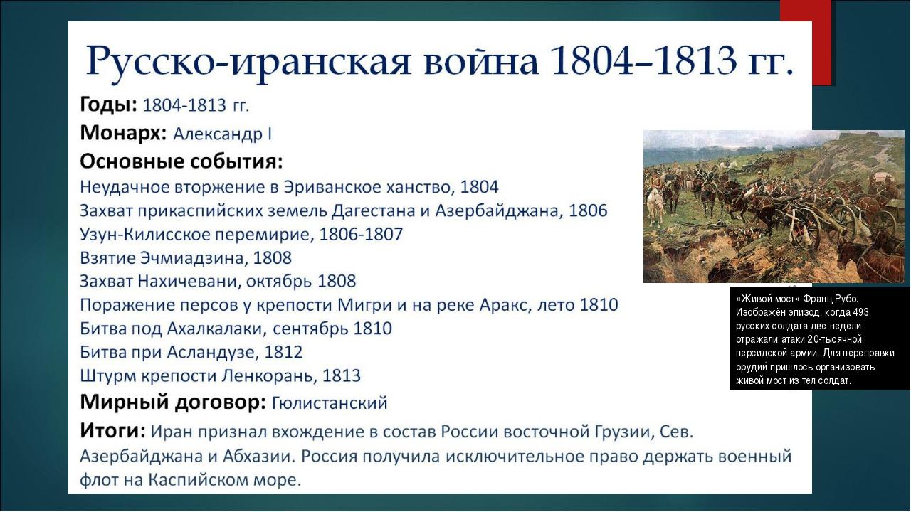 «Живой мост» Франц Рубо. Изображён эпизод, когда 493 русских солдата две неде...