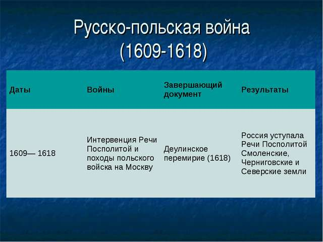 Русско-польская война (1609-1618) ДатыВойныЗавершающий документРезультаты...