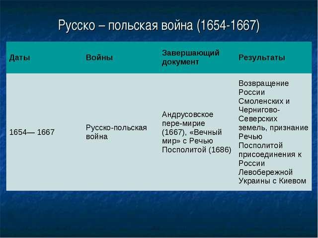 Русско – польская война (1654-1667) ДатыВойныЗавершающий документРезультат...