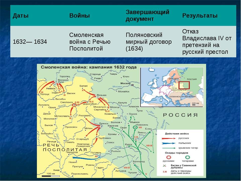ДатыВойныЗавершающий документРезультаты 1632— 1634Смоленская война с Речь...