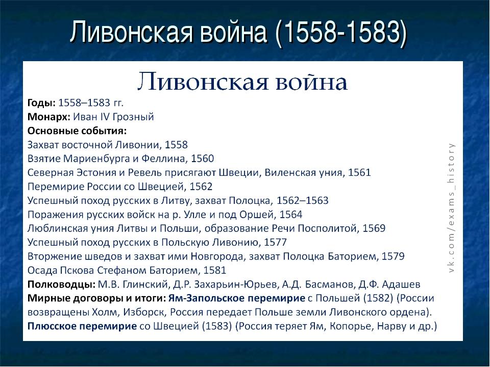 Таблица ливонская война в 1558 по 1583