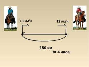 13 км/ч 12 км/ч 150 км t= 4 часа