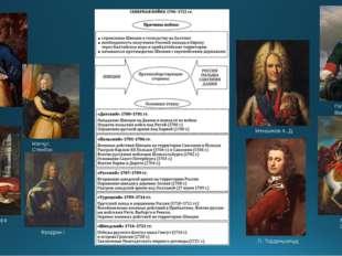 Меншиков А. Д. Пётр I Великий Карл XII Магнус Стенбок Август II Сильный Ульри