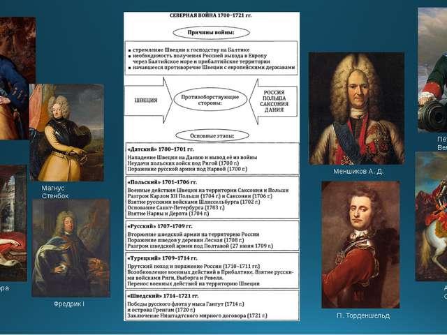 Меншиков А. Д. Пётр I Великий Карл XII Магнус Стенбок Август II Сильный Ульри...