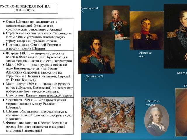 Александр I Аракчеев А.А. Буксгевден Ф. Ф. Багратион П. И. Густав IV Адольф К...
