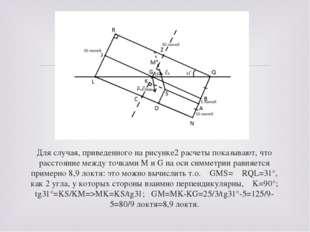 Для случая, приведенного на рисунке2 расчеты показывают, что расстояние между