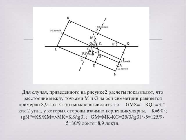 Для случая, приведенного на рисунке2 расчеты показывают, что расстояние между...