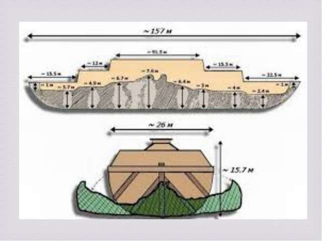 «Наиболее ёмким определением остойчивости судна может быть следующее: способ...