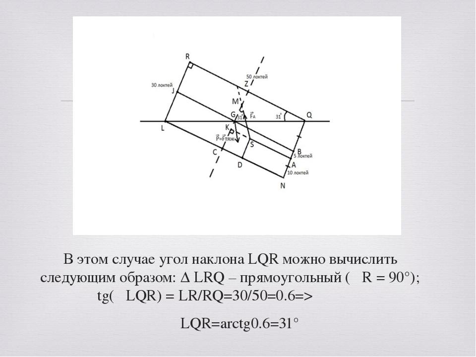 В этом случае угол наклона LQR можно вычислить следующим образом: ∆ LRQ – пря...
