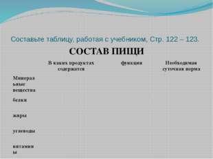 Составьте таблицу, работая с учебником, Стр. 122 – 123. СОСТАВ ПИЩИ В каких п