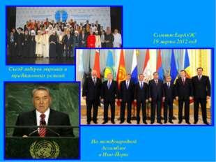 Съезд лидеров мировых и традиционных религий Саммит ЕврАзЭС 19 марта 2012 год