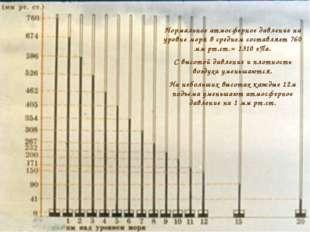 Нормальное атмосферное давление на уровне моря в среднем составляет 760 мм рт